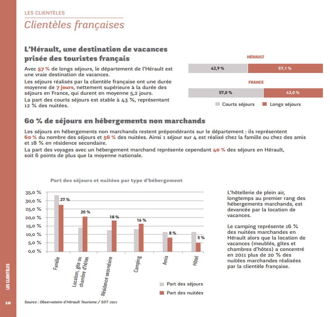OBS-Profil-Clientele-Francaise.jpg